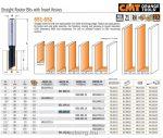 Felsőmaró CMT 651.120.11 /cserelapkás nútmaró