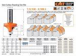Felsőmaró CMT 738.167.11 gömbölyítő maró szerszám kemény akril lapokhoz
