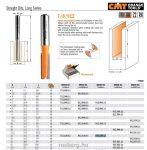 Felsőmaró CMT 912.120.11 nútmaró hosszú sorozat