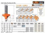 Felsőmaró CMT 938.167.11 gömbölyítő maró csapággyal