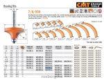 Felsőmaró CMT 939.380.11 gömbölyítő marók