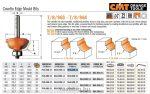 Felsőmaró CMT 963.048.11 holker maró csapágyas