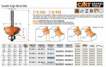Felsőmaró CMT 964.048.11 holker maró csapágyas