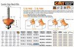 Felsőmaró CMT 964.080.11 holker maró csapágyas